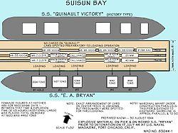 Port Chicago disaster, pier diagram
