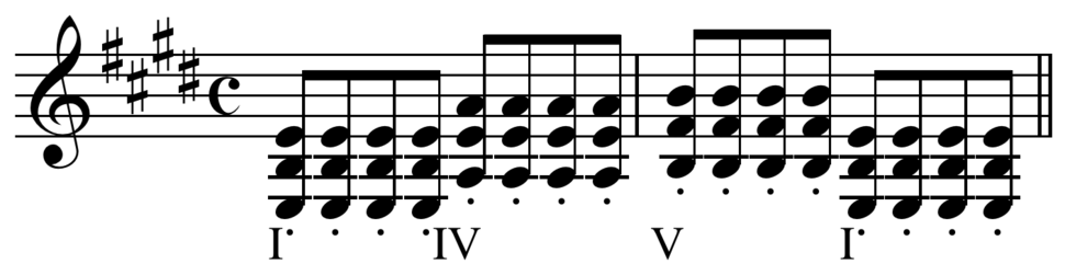 Power chords parallel on E