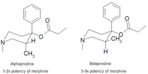 Prodine - Image: Prodine isomers