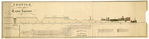 Croton Aqueduct - Profile and Ground Plan of the Lower Part of the Croton Aqueduct