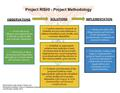 Project RISHI Methodology.pdf