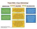 Project RISHI Methodology.pdf