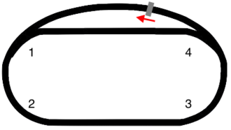 2015 Toyota Owners 400 - Layout of the track