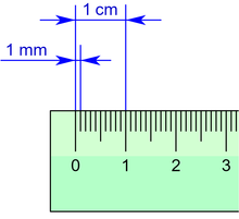 photograph about Millimeter Ruler Printable known as Millimetre - Wikipedia