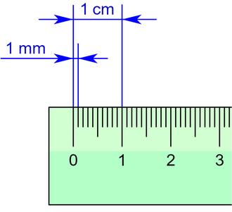 Millimetre - Ruler with millimetre and centimetre marks