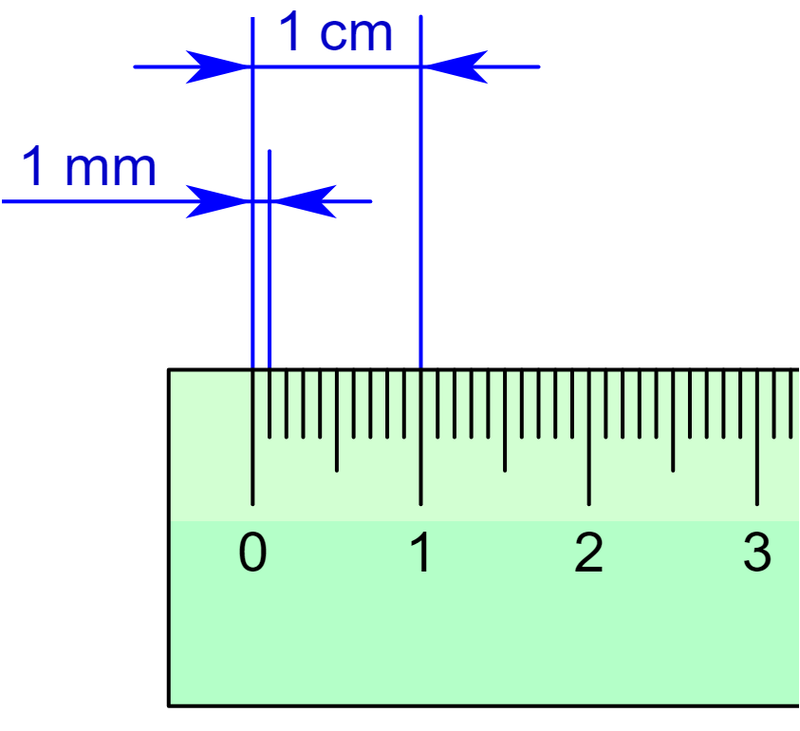 Ruler with millimeter and centimeter marks.png
