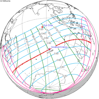 Solar eclipse of February 16, 1999 solar eclipse