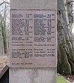 Sachgesamtheit, Kulturdenkmale St. Jacobi Einsiedel. Bild 54.jpg