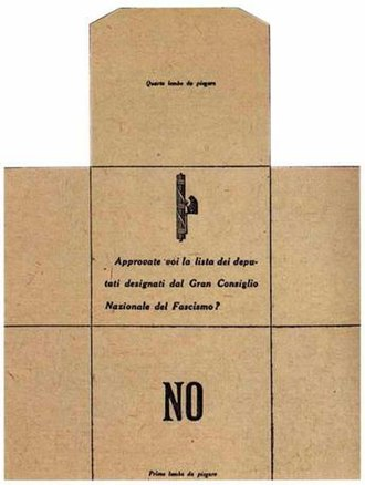 1934 Italian general election - Ballot cards for yes and no options. The voters simply folded the card with their preference and discarded the other inside the voting booth.