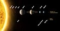 Solar System (annotated).jpg