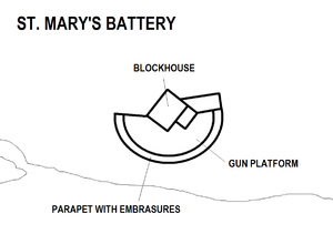 Saint Mary's Battery - Image: St. Mary's Battery map