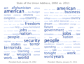 State of the union word clouds.png