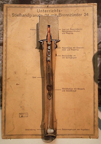 Stielhandgranate - Cross-section of the later Model 1924 Stielhandgranate (The standard issue grenade of Nazi Germany's armed forces, the Wehrmacht). Note the unique steel rod and fusing mechanism.