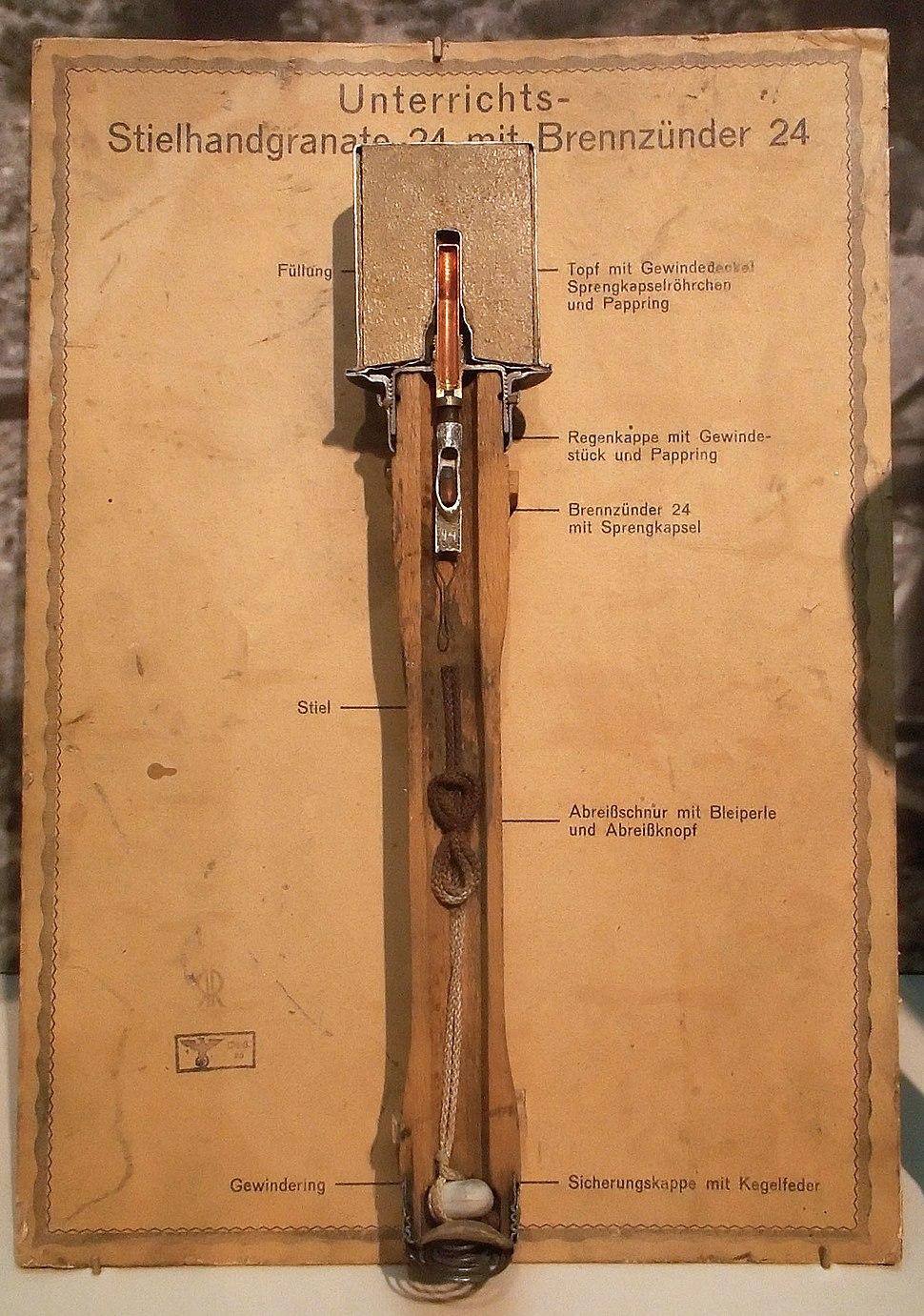 Steilhandgranate Schnittmodell db