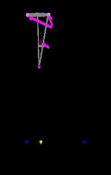 Parsec Berechnen : parallaxe wikipedia ~ Themetempest.com Abrechnung