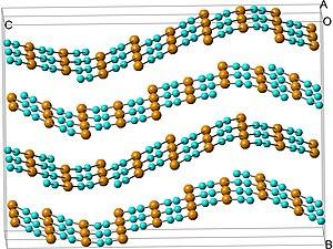 Copper(I) cyanide - Image: Structure of LT Cu CN (dissorderd CN)