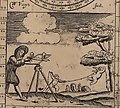 Surveyor's instruments, early 18th century.jpg