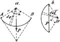 Teknisk Elasticitetslære - Pl3-fig21.png