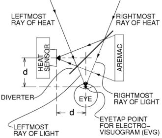 EyeTap - Image: Thermal eyetap