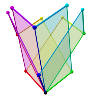 Tree of weak orderings in concertina cube 144.png