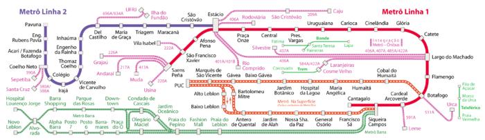 Metronettet med bustilslutninger