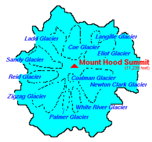 Mount Hood glaciers
