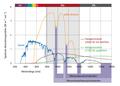 WIRA-Wiki-GH-017A-de-Spektren-wIRA-Sonne-Halogenstrahler.png