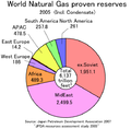 World Natural Gas proven reserves 2005.PNG