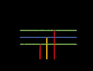 גבול של פונקציה בנקודה.png