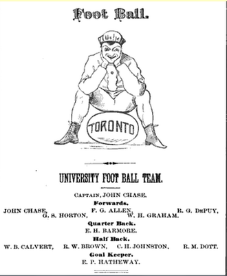 "1880 Michigan Wolverines football team - Profile of the 1880 football team from ""The Palladium"" of 1881"