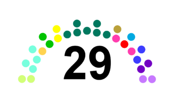 2009-2013Legislative Assembly of Macau Seat Composition.png