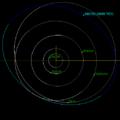 2009YE7-orbit.png