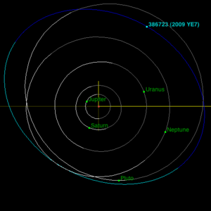 (386723) 2009 YE7 - Image: 2009YE7 orbit