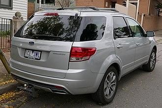 Ford Territory (Australia) - Territory Titanium RWD (SZ)