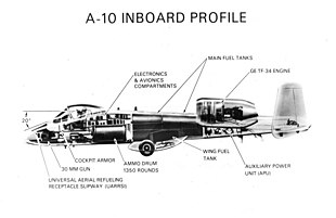 Side-view drawing of aircraft with cut throughs showing crucial internal components