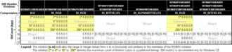 BMP file format - Image: All BM Pformats
