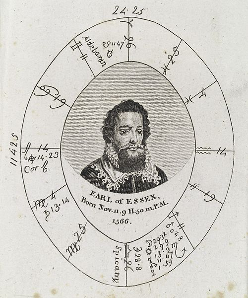 Full Astrology Chart: Astrological birth chart for Earl of Essex Wellcome L0040353 ,Chart