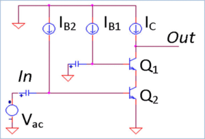 Cascode - Figure 2: BJT Cascode using ideal current sources for DC bias and large coupling capacitors to ground and to the AC signal source; capacitors are short circuits for AC