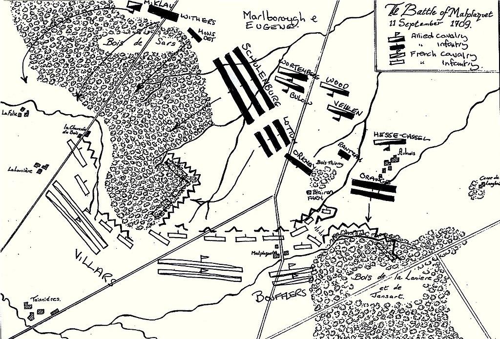 Plan bitwy pod Malplaquet / Źródło: Wikimedia Commons