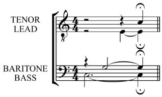 Arpeggio - Image: Bell chord