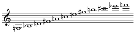 Zwölftonreihe aus dem Berg'schen Violinkonzert (Quelle: Wikimedia)