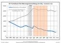 Bevölkerungsentwicklung Alt Tucheband.pdf
