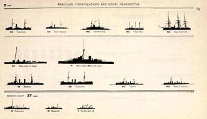 Brazilian Navy 1914.PNG