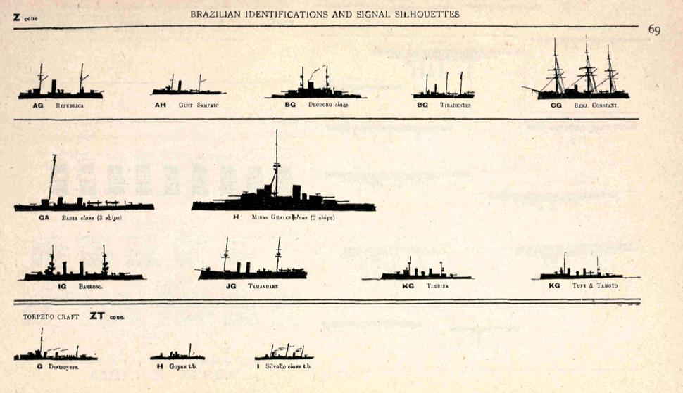 Brazilian Navy 1914