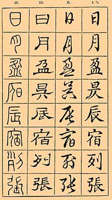 Caratteri cinesi tradizionali wikipedia for Oggetti tradizionali cinesi