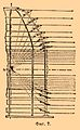 Brockhaus and Efron Encyclopedic Dictionary b43 258-1.jpg