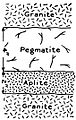 Bulletin 426 Fig 17 Banded aplite-pegmatite at Anderson quarry.jpg