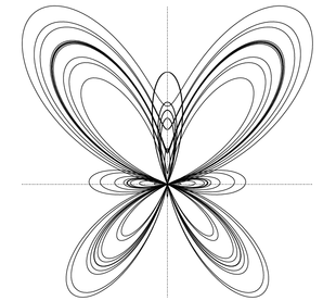 Curva (matematica)