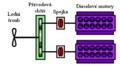 CODAD-diagram.cs.png