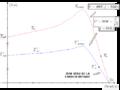 Caracteristique mecanique moteur asynchrone.png